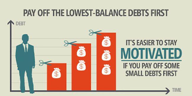 get debt free 1